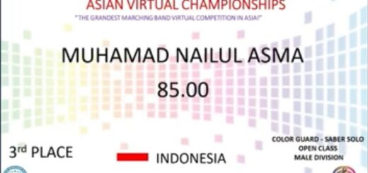 Muhamad Nailul Asma, Mahasiswa FIDIKOM UIN Jakarta Raih Juara 3 Wakili Indonesia di Kejuaraan Asian Virtual Championship 2020